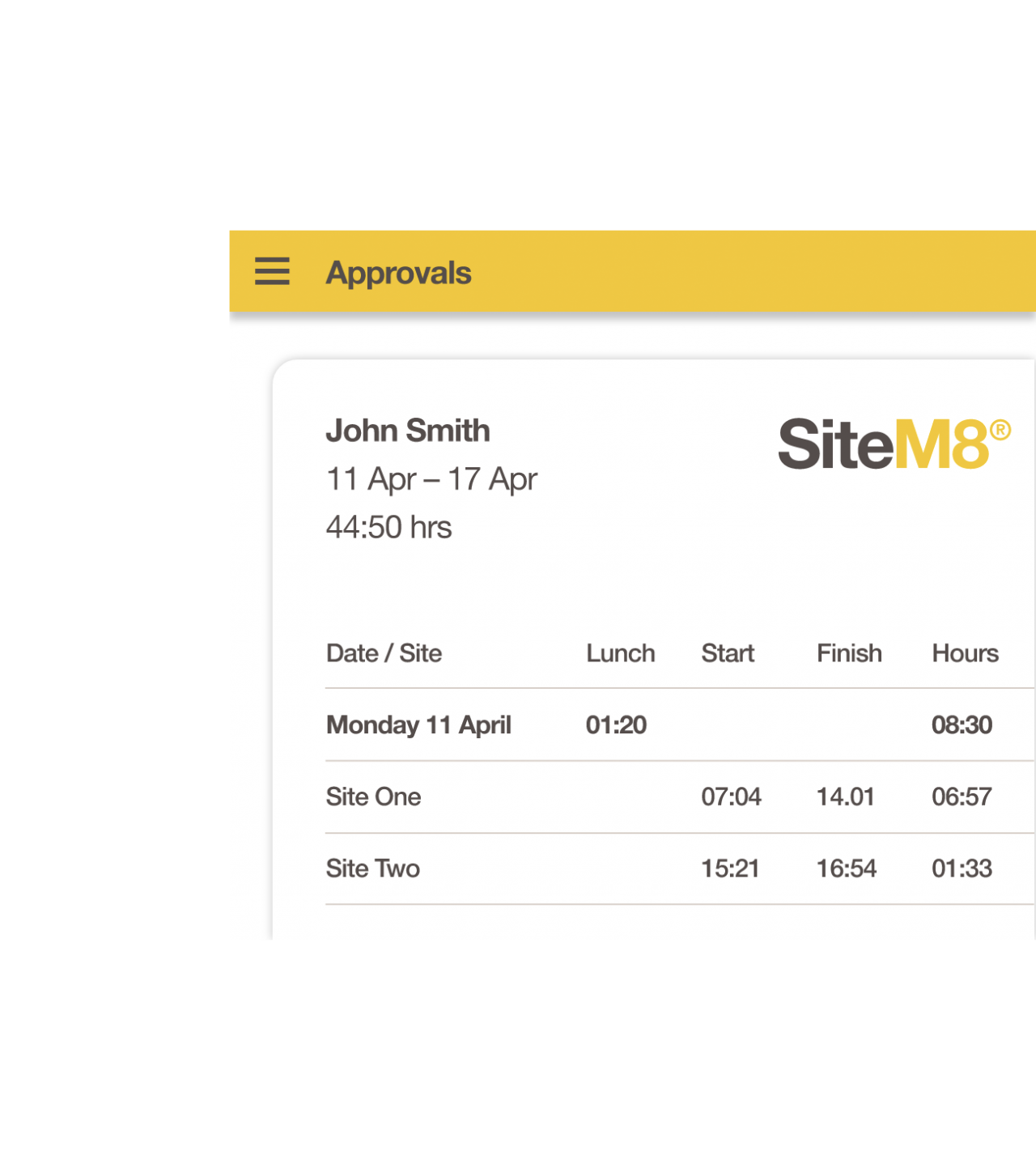 SiteM8 Dashboard Timesheets